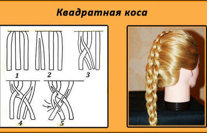 уроки плетения кос с картинками протирали кожу старым