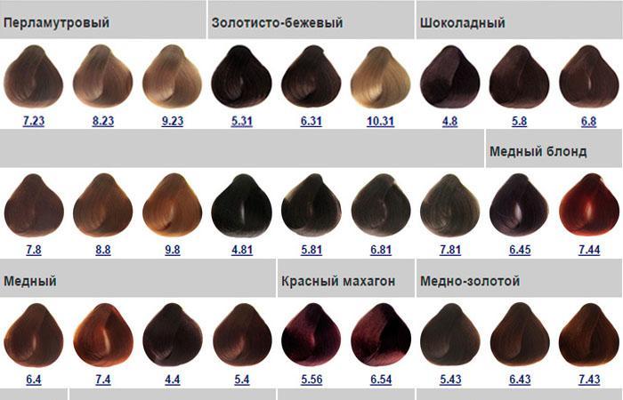 Палитра красок для волос Kapous (Капус) - фото после