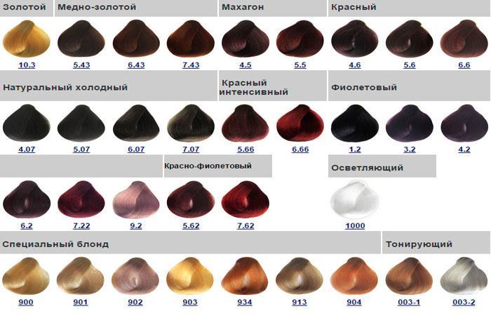 Жемчужный или перламутровый цвет волос: фото популярных оттенков