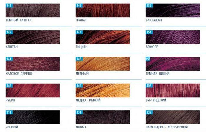 Эстель краска для волос  палитра цветов estel я выбираю цвет ... 36a00ba823722