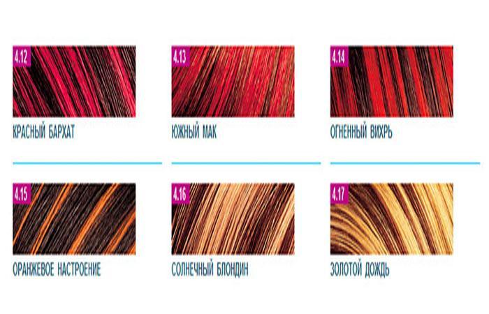 эстель цветов палитра фото соло краска