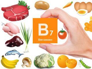 Биотин витамины для волос